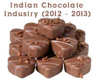 Indian Chocolate Industry in 2012-2013