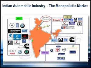 Indian Automobile Industry At A Glance In 2015 2016