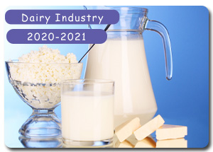 2020-2021 Indian Dairy Industry