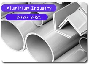 2020-2021 Indian Aluminium Industry