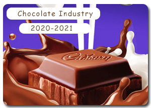 Indian Chocolate Industry in 2020-2021