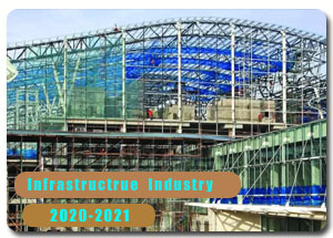 2020-2021 Indian Infrastructure Industry