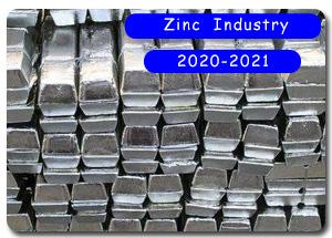 2020-2021 Indian Zinc Industry