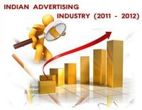 2011-2012 Indian advertisment Industry