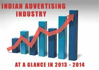 2013-2014 Indian advertisment Industry