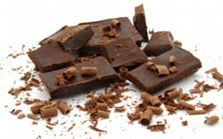 Indian chocolate industry in 2011-2012