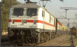 Indian Railway Industry