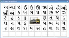Gujarati Language, History of Gujarati Language, Gujarati Language ...