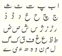 Urdu Language, Urdu Literature, Urdu Script, Urdu Dialects